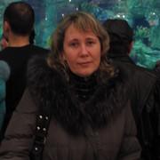 Ирина Суботина в Моем Мире.