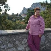Ольга Непогодьева on My World.